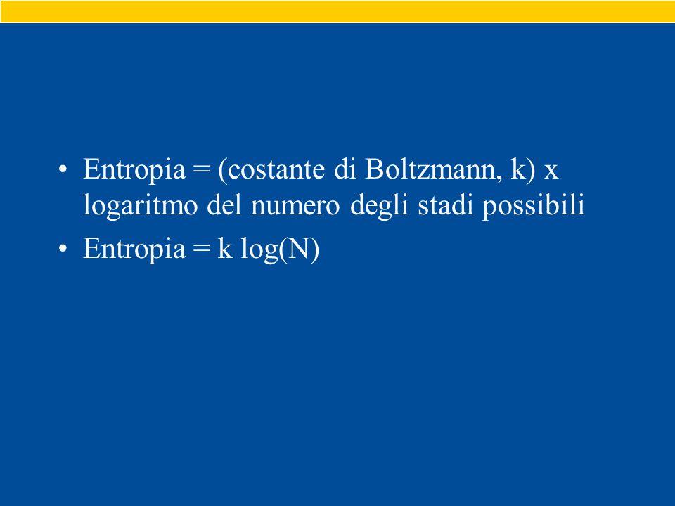 Entropia = (costante di Boltzmann, k) x logaritmo del numero degli stadi possibili Entropia = k log(N)