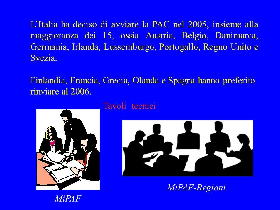 L'Italia ha deciso di avviare la PAC nel 2005, insieme alla maggioranza dei 15, ossia Austria, Belgio, Danimarca, Germania, Irlanda, Lussemburgo, Port