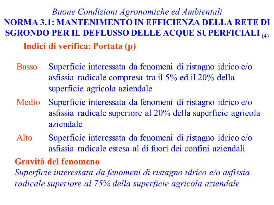 Buone Condizioni Agronomiche ed Ambientali NORMA 3.1: MANTENIMENTO IN EFFICIENZA DELLA RETE DI SGRONDO PER IL DEFLUSSO DELLE ACQUE SUPERFICIALI (4) In