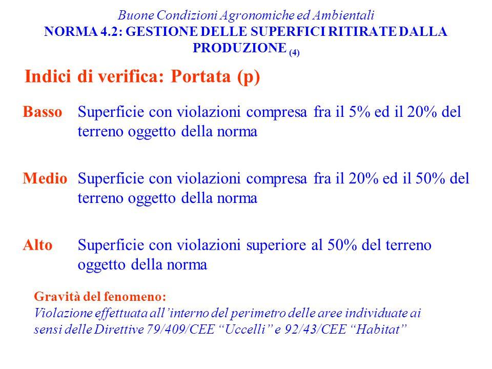 Buone Condizioni Agronomiche ed Ambientali NORMA 4.2: GESTIONE DELLE SUPERFICI RITIRATE DALLA PRODUZIONE (4) Indici di verifica: Portata (p) BassoSupe