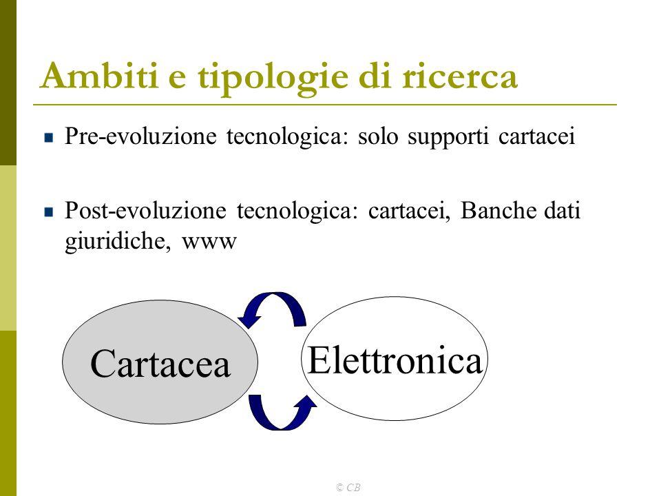 © CB Ambiti e tipologie di ricerca Pre-evoluzione tecnologica: solo supporti cartacei Post-evoluzione tecnologica: cartacei, Banche dati giuridiche, w