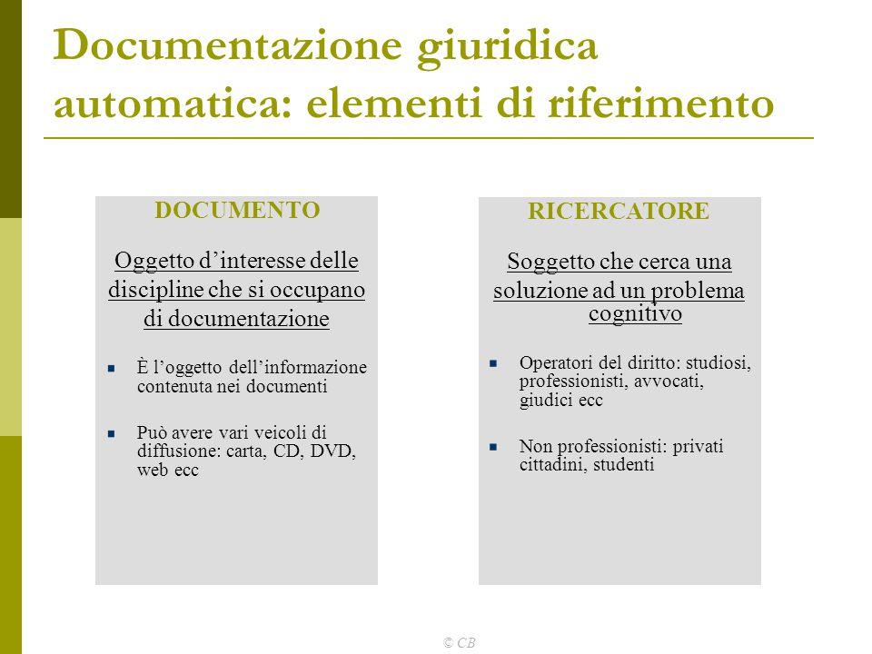 © CB Documentazione giuridica automatica: elementi di riferimento DOCUMENTO Oggetto d'interesse delle discipline che si occupano di documentazione È l