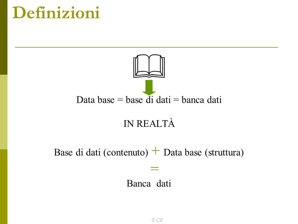 © CB Definizioni  Data base = base di dati = banca dati IN REALTÀ Base di dati (contenuto) + Data base (struttura) = Banca dati