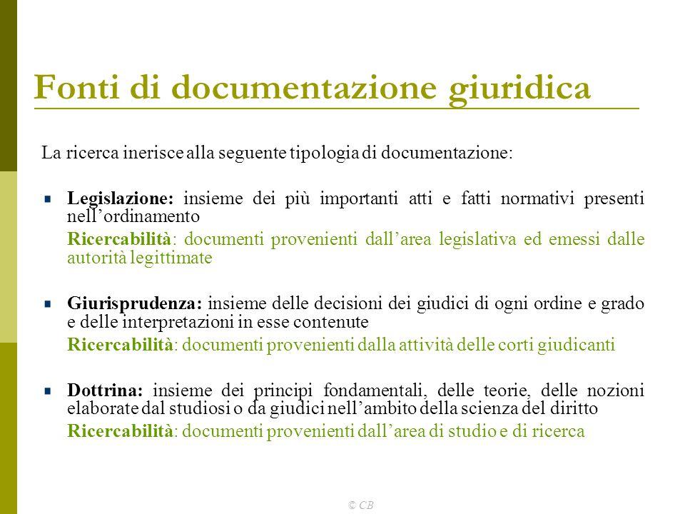 © CB Fonti di documentazione giuridica La ricerca inerisce alla seguente tipologia di documentazione: Legislazione: insieme dei più importanti atti e