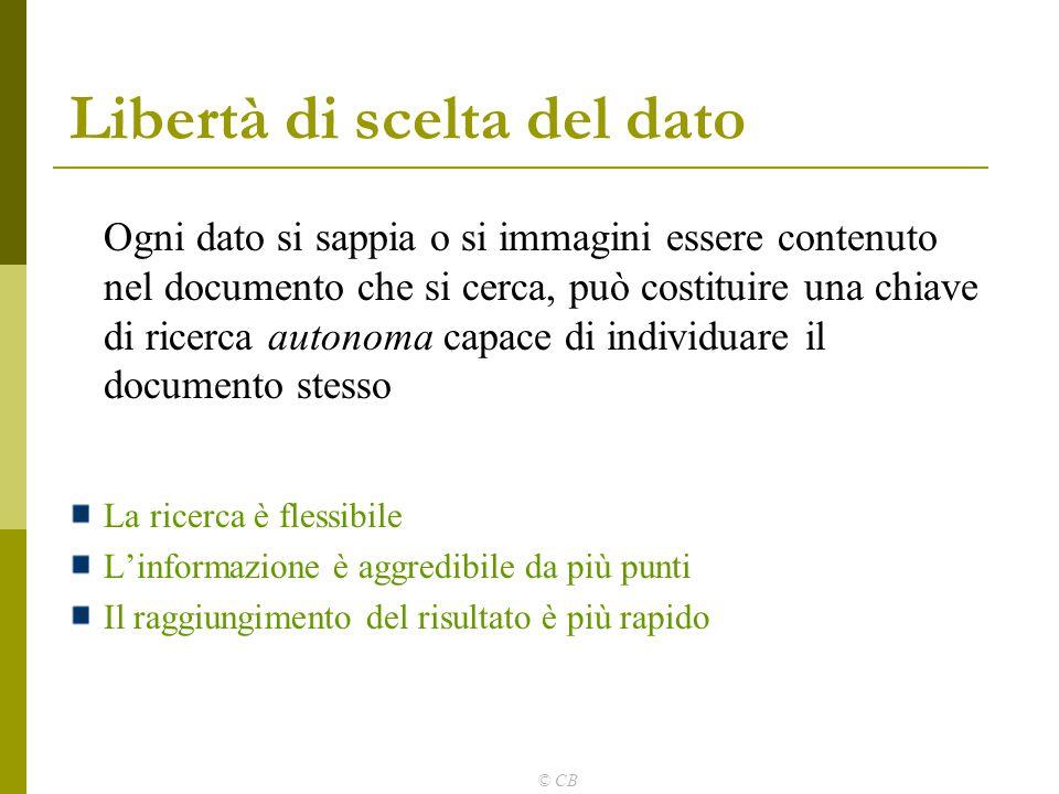 © CB Libertà di scelta del dato Ogni dato si sappia o si immagini essere contenuto nel documento che si cerca, può costituire una chiave di ricerca au