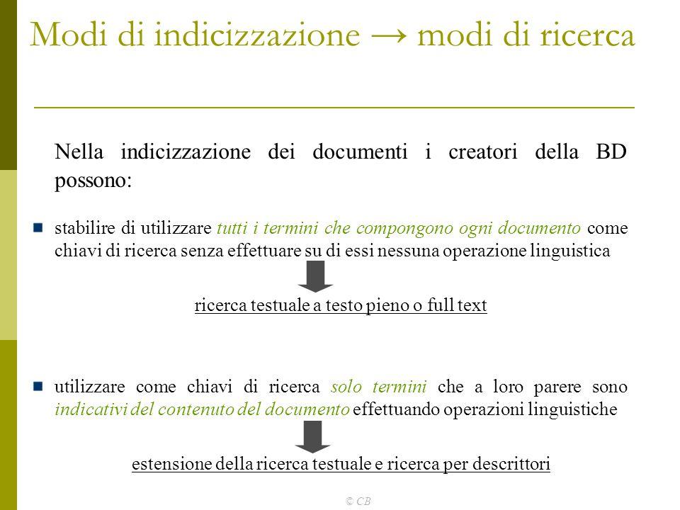 © CB Modi di indicizzazione → modi di ricerca Nella indicizzazione dei documenti i creatori della BD possono: stabilire di utilizzare tutti i termini
