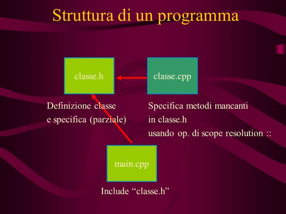 Struttura di un programma Definizione classe e specifica (parziale) classe.hclasse.cpp main.cpp Specifica metodi mancanti in classe.h usando op.