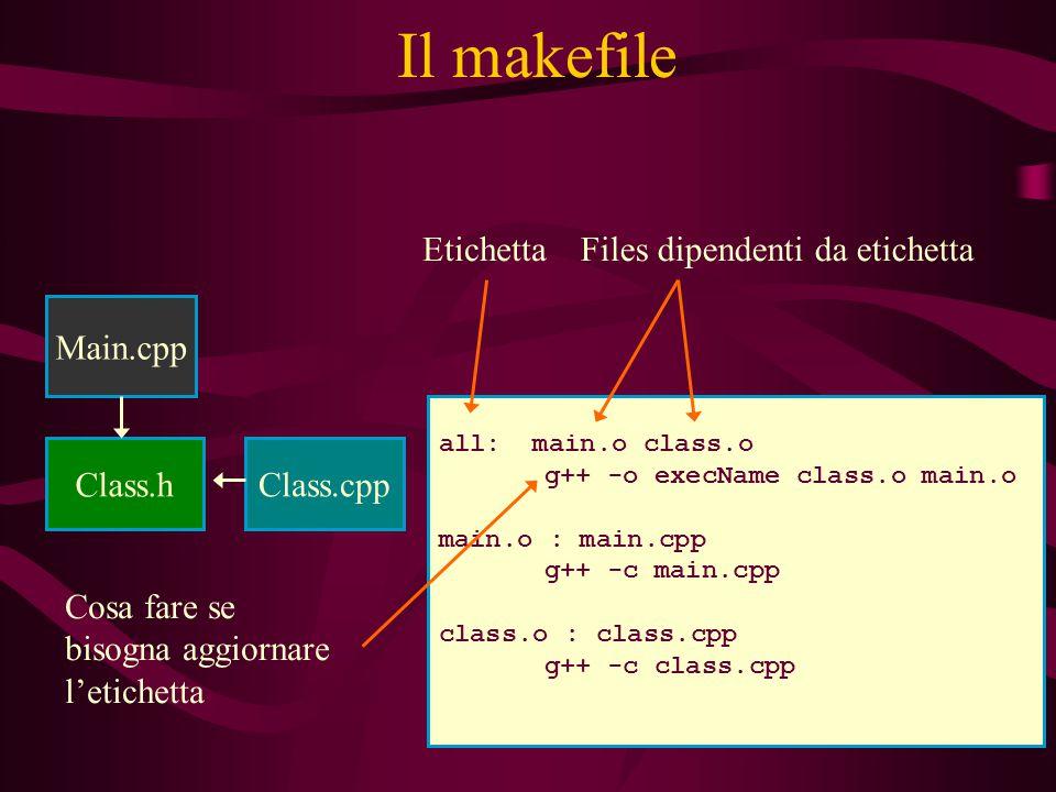 Il makefile Class.h Class.cpp Main.cpp all: main.o class.o g++ -o execName class.o main.o main.o : main.cpp g++ -c main.cpp class.o : class.cpp g++ -c class.cpp All e' il default quando si ricompila tutto il progetto All main.o class.o main.cppclass.cpp