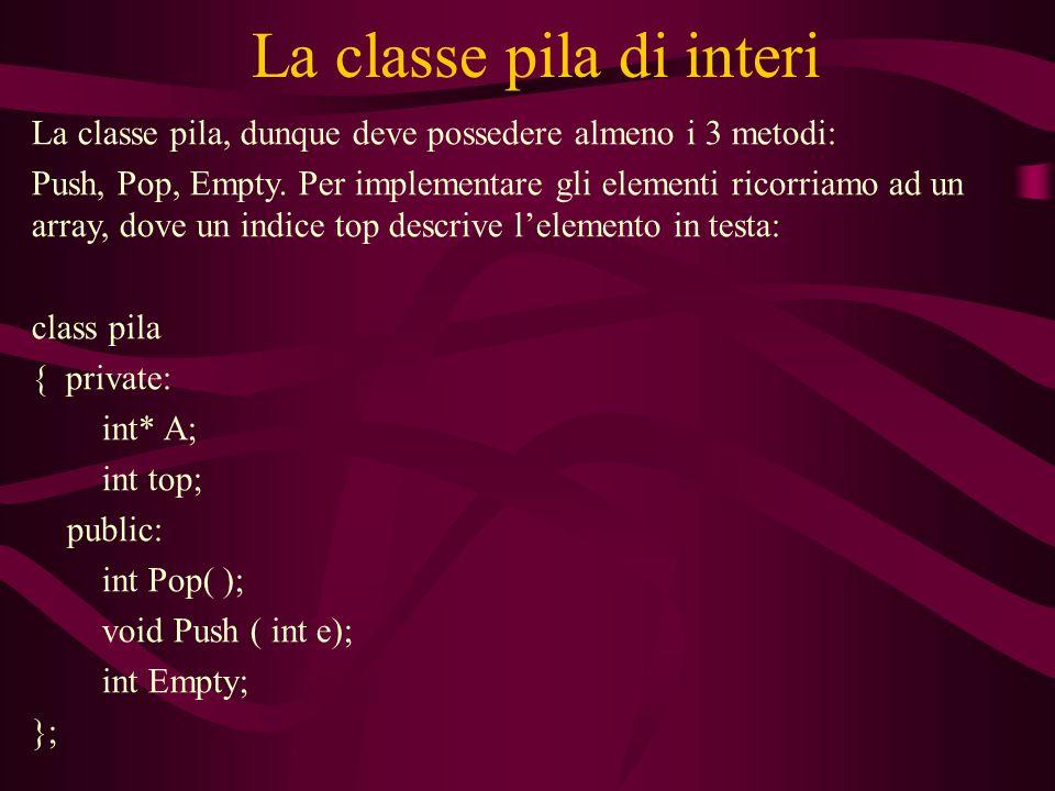 La classe pila di interi La classe pila, dunque deve possedere almeno i 3 metodi: Push, Pop, Empty.