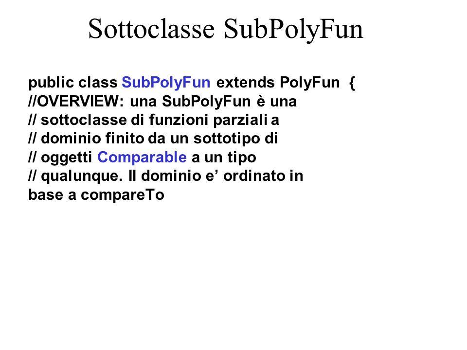 Sottoclasse SubPolyFun public class SubPolyFun extends PolyFun { //OVERVIEW: una SubPolyFun è una // sottoclasse di funzioni parziali a // dominio finito da un sottotipo di // oggetti Comparable a un tipo // qualunque.
