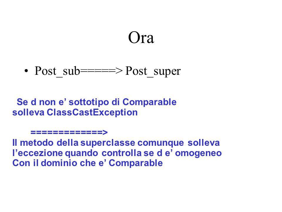 Ora Post_sub=====> Post_super Se d non e' sottotipo di Comparable solleva ClassCastException =============> Il metodo della superclasse comunque solleva l'eccezione quando controlla se d e' omogeneo Con il dominio che e' Comparable