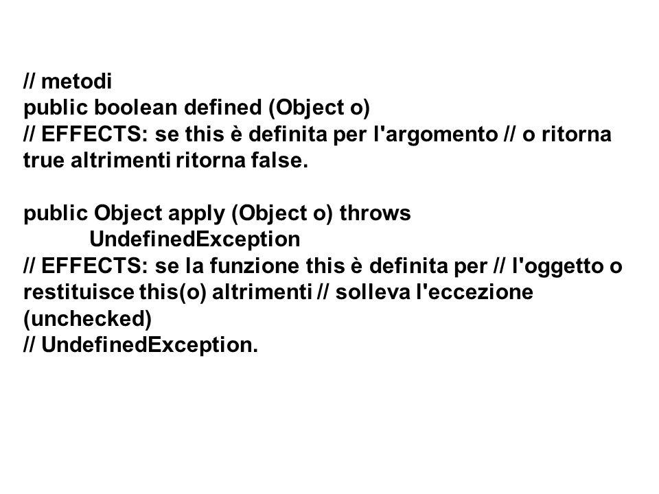 SubPolyFun, update public void update (Comparable d, Object c) throws ClassCastException, UndefinedException // MODIFIES: this // EFFECTS: modifica this così da // restituire il valore c, // se applicata a d ; se c non è dello // stesso tipo del codominio di this solleva // ClassCastException, se this non è // definita per d solleva UndefinedException.