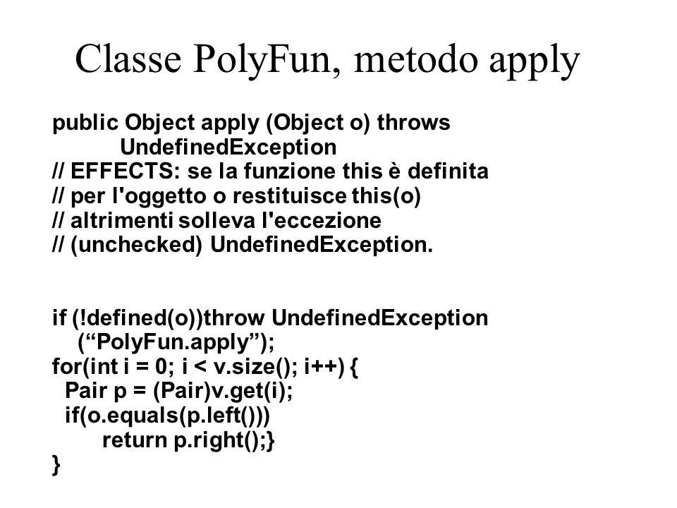 Modifica della Specifica // metodo overriden public void bind (Object d, Object c) throw DuplicateException, ClassCastException //MODIFIES:this // EFFECTS: modifica this aggiungendo il legame // tra d e c.