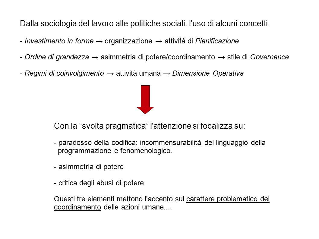 Dalla sociologia del lavoro alle politiche sociali: l uso di alcuni concetti.
