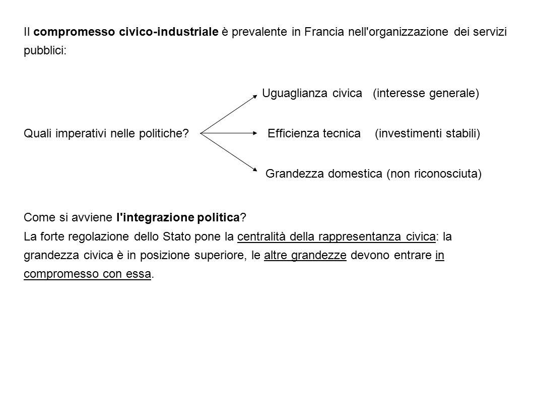 Il compromesso civico-industriale è prevalente in Francia nell organizzazione dei servizi pubblici: Uguaglianza civica (interesse generale) Quali imperativi nelle politiche.