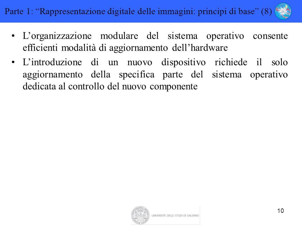 """10 Parte 1: """"Rappresentazione digitale delle immagini: principi di base"""" (8) L'organizzazione modulare del sistema operativo consente efficienti modal"""