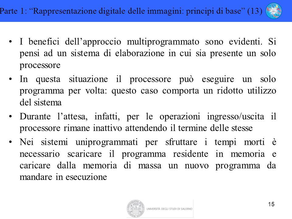 """15 Parte 1: """"Rappresentazione digitale delle immagini: principi di base"""" (13) I benefici dell'approccio multiprogrammato sono evidenti. Si pensi ad un"""