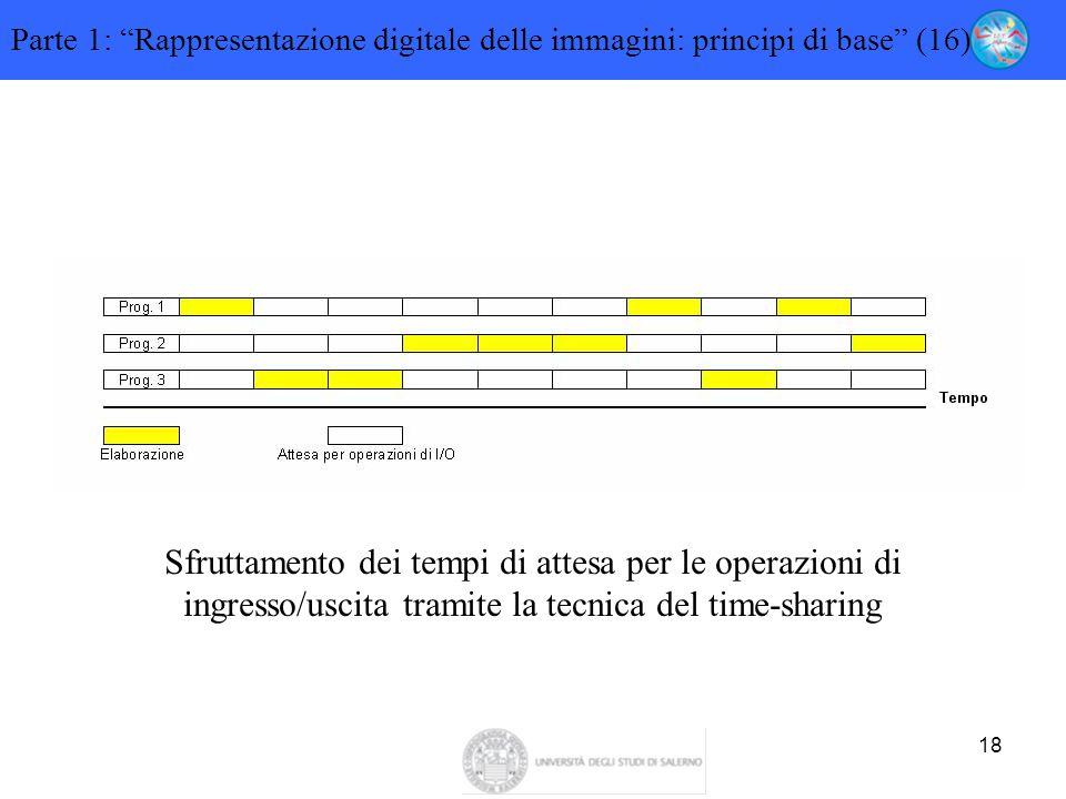 """18 Parte 1: """"Rappresentazione digitale delle immagini: principi di base"""" (16) Sfruttamento dei tempi di attesa per le operazioni di ingresso/uscita tr"""