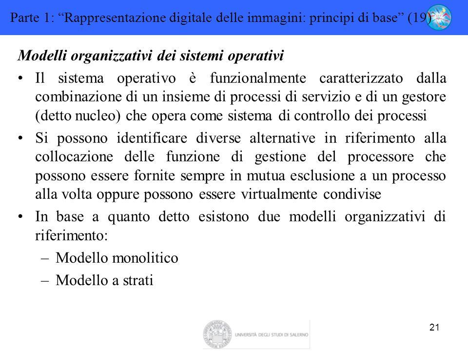 """21 Parte 1: """"Rappresentazione digitale delle immagini: principi di base"""" (19) Modelli organizzativi dei sistemi operativi Il sistema operativo è funzi"""