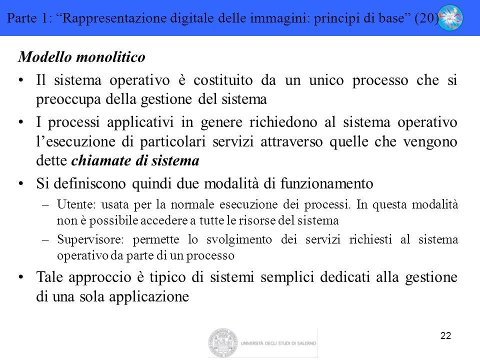 """22 Parte 1: """"Rappresentazione digitale delle immagini: principi di base"""" (20) Modello monolitico Il sistema operativo è costituito da un unico process"""