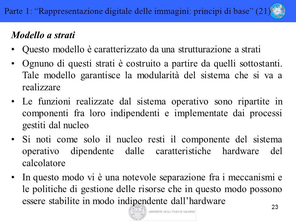 """23 Parte 1: """"Rappresentazione digitale delle immagini: principi di base"""" (21) Modello a strati Questo modello è caratterizzato da una strutturazione a"""