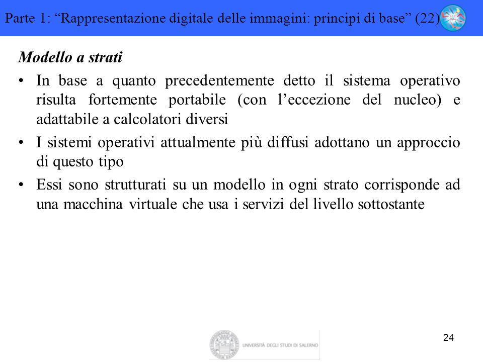 """24 Parte 1: """"Rappresentazione digitale delle immagini: principi di base"""" (22) Modello a strati In base a quanto precedentemente detto il sistema opera"""