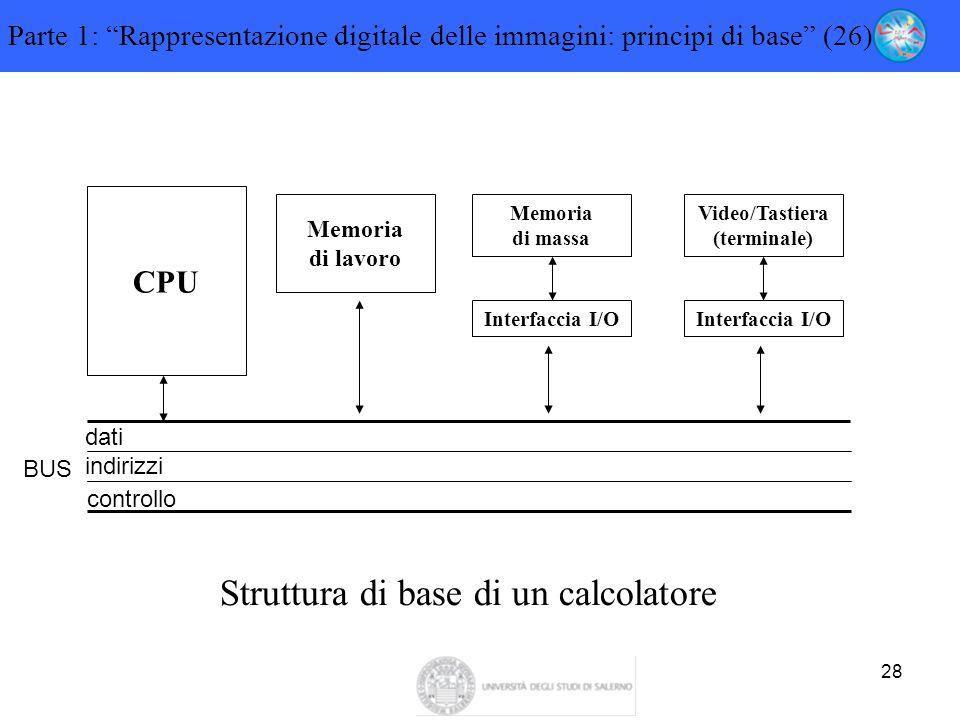 """28 Parte 1: """"Rappresentazione digitale delle immagini: principi di base"""" (26) CPU Memoria di lavoro Memoria di massa Interfaccia I/O Video/Tastiera (t"""