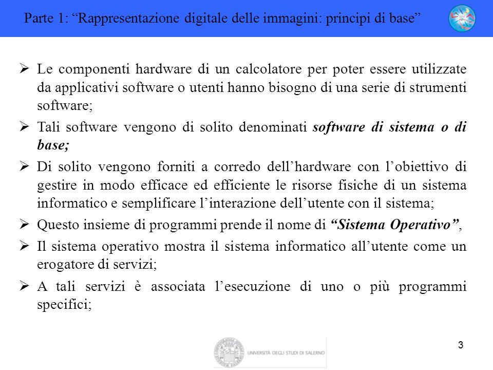 """3 Parte 1: """"Rappresentazione digitale delle immagini: principi di base""""  Le componenti hardware di un calcolatore per poter essere utilizzate da appl"""