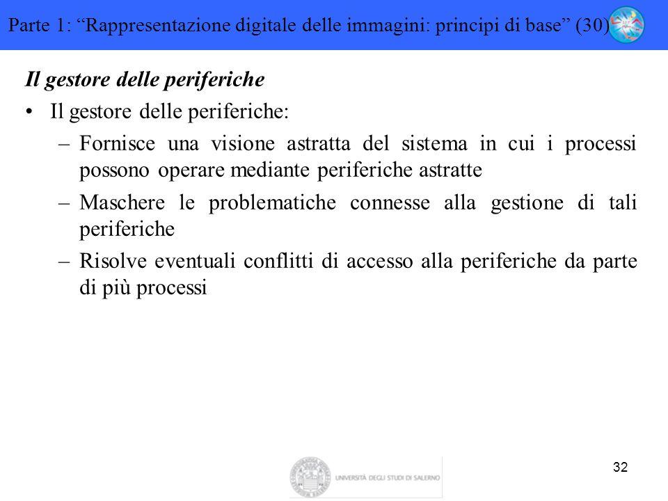 """32 Parte 1: """"Rappresentazione digitale delle immagini: principi di base"""" (30) Il gestore delle periferiche Il gestore delle periferiche: –Fornisce una"""