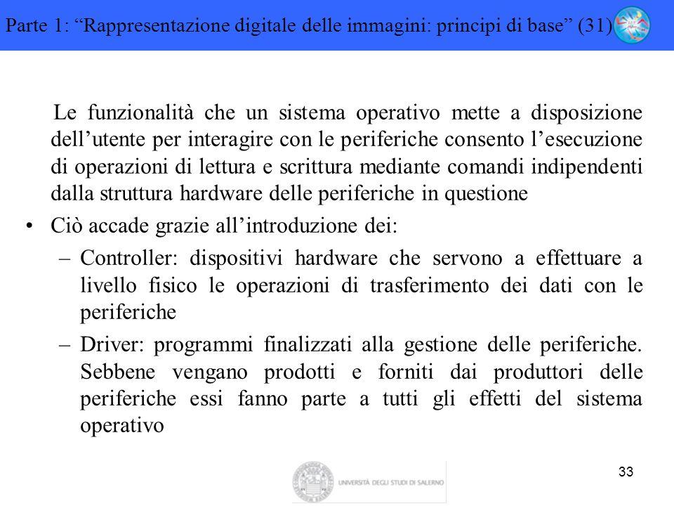 """33 Parte 1: """"Rappresentazione digitale delle immagini: principi di base"""" (31) Le funzionalità che un sistema operativo mette a disposizione dell'utent"""