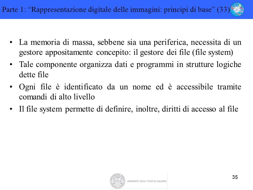 """35 Parte 1: """"Rappresentazione digitale delle immagini: principi di base"""" (33) La memoria di massa, sebbene sia una periferica, necessita di un gestore"""