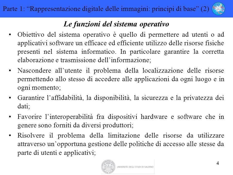 """4 Parte 1: """"Rappresentazione digitale delle immagini: principi di base"""" (2) Le funzioni del sistema operativo Obiettivo del sistema operativo è quello"""