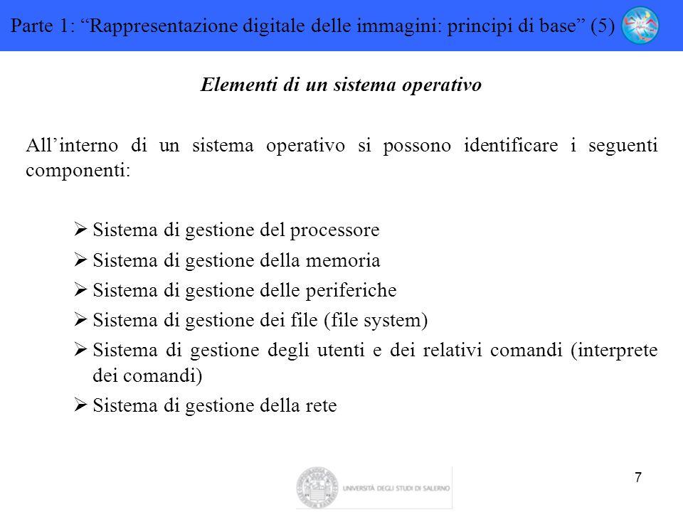 """7 Parte 1: """"Rappresentazione digitale delle immagini: principi di base"""" (5) Elementi di un sistema operativo All'interno di un sistema operativo si po"""