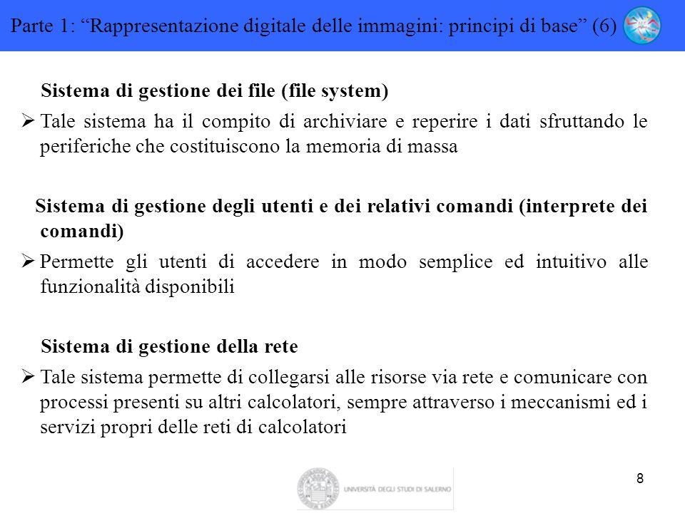 """8 Parte 1: """"Rappresentazione digitale delle immagini: principi di base"""" (6) Sistema di gestione dei file (file system)  Tale sistema ha il compito di"""