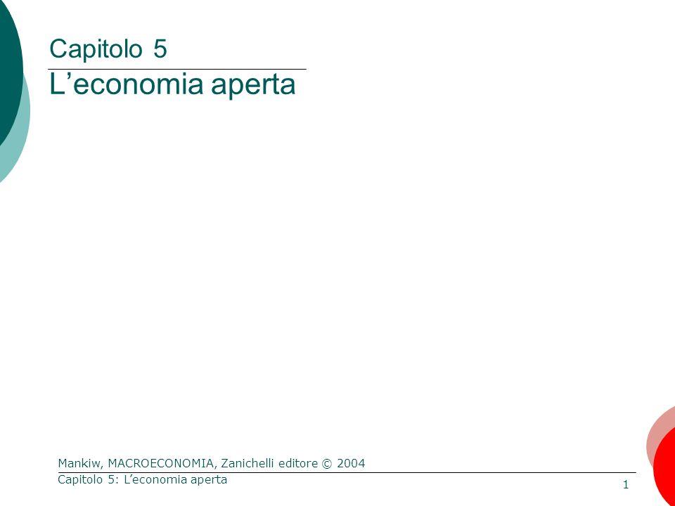 Mankiw, MACROECONOMIA, Zanichelli editore © 2004 1 Capitolo 5: L'economia aperta Capitolo 5 L'economia aperta