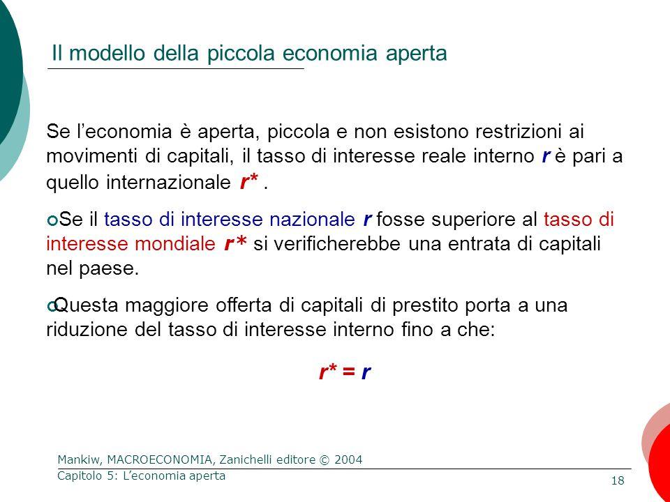 Mankiw, MACROECONOMIA, Zanichelli editore © 2004 18 Capitolo 5: L'economia aperta Il modello della piccola economia aperta Se l'economia è aperta, piccola e non esistono restrizioni ai movimenti di capitali, il tasso di interesse reale interno r è pari a quello internazionale r*.