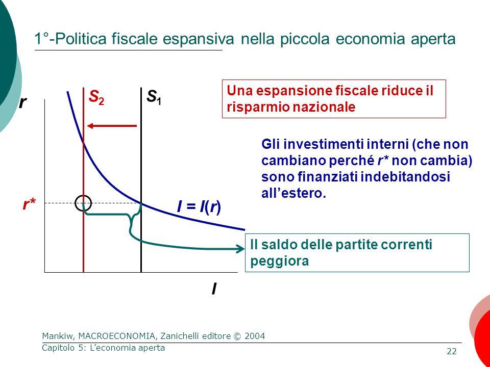 Mankiw, MACROECONOMIA, Zanichelli editore © 2004 22 Capitolo 5: L'economia aperta 1°-Politica fiscale espansiva nella piccola economia aperta r I I = I(r) Una espansione fiscale riduce il risparmio nazionale r* S1S1 S2S2 Gli investimenti interni (che non cambiano perché r* non cambia) sono finanziati indebitandosi all'estero.