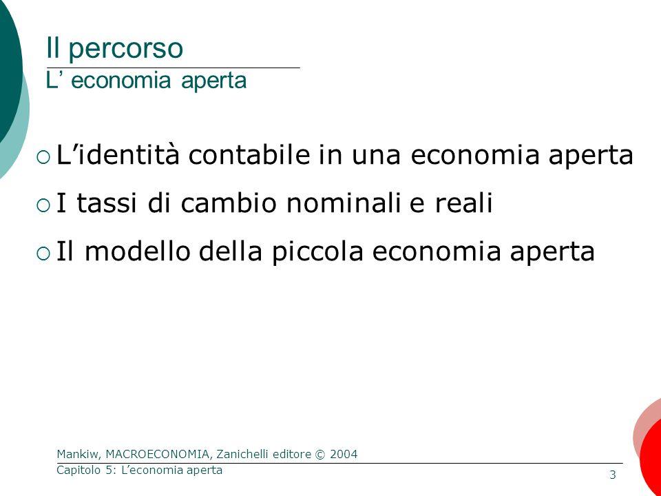 Mankiw, MACROECONOMIA, Zanichelli editore © 2004 24 Capitolo 5: L'economia aperta 3°-Spostamenti della funzione di investimento nella piccola economia aperta r I I = I 1 (r) Se la domanda di investimenti aumenta per ogni livello di r* (se la funzione degli investimenti si sposta verso l'alto)… r* S1S1...il saldo delle partite correnti, NX, peggiora I = I 2 (r)