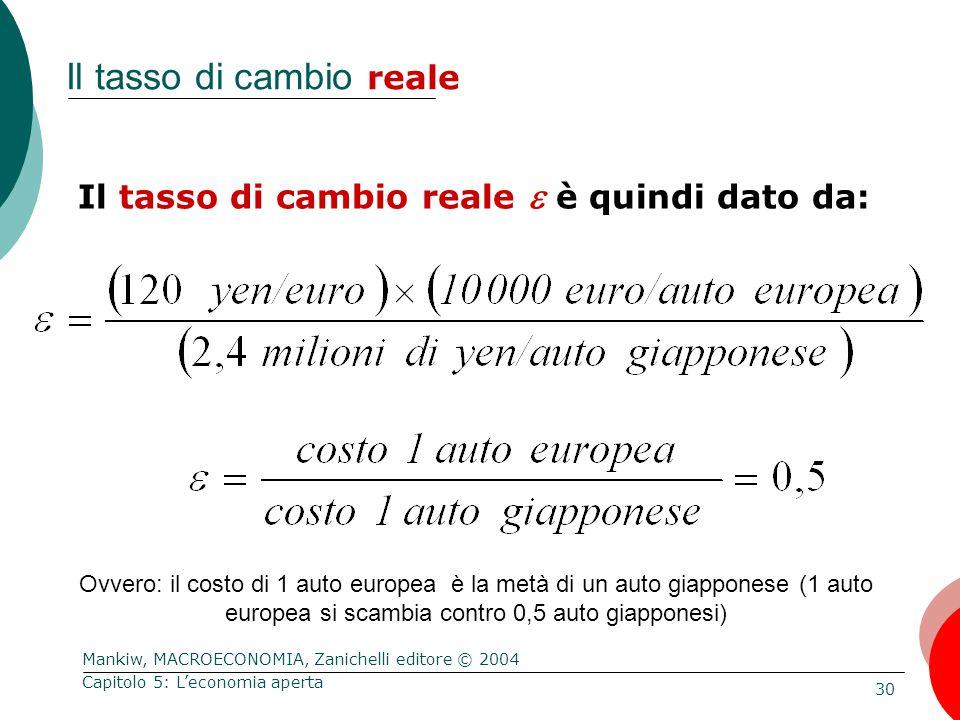 Mankiw, MACROECONOMIA, Zanichelli editore © 2004 30 Capitolo 5: L'economia aperta Il tasso di cambio reale Il tasso di cambio reale  è quindi dato da: Ovvero: il costo di 1 auto europea è la metà di un auto giapponese (1 auto europea si scambia contro 0,5 auto giapponesi)