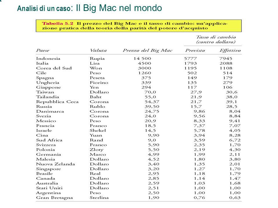 Mankiw, MACROECONOMIA, Zanichelli editore © 2004 47 Capitolo 5: L'economia aperta Analisi di un caso : Il Big Mac nel mondo
