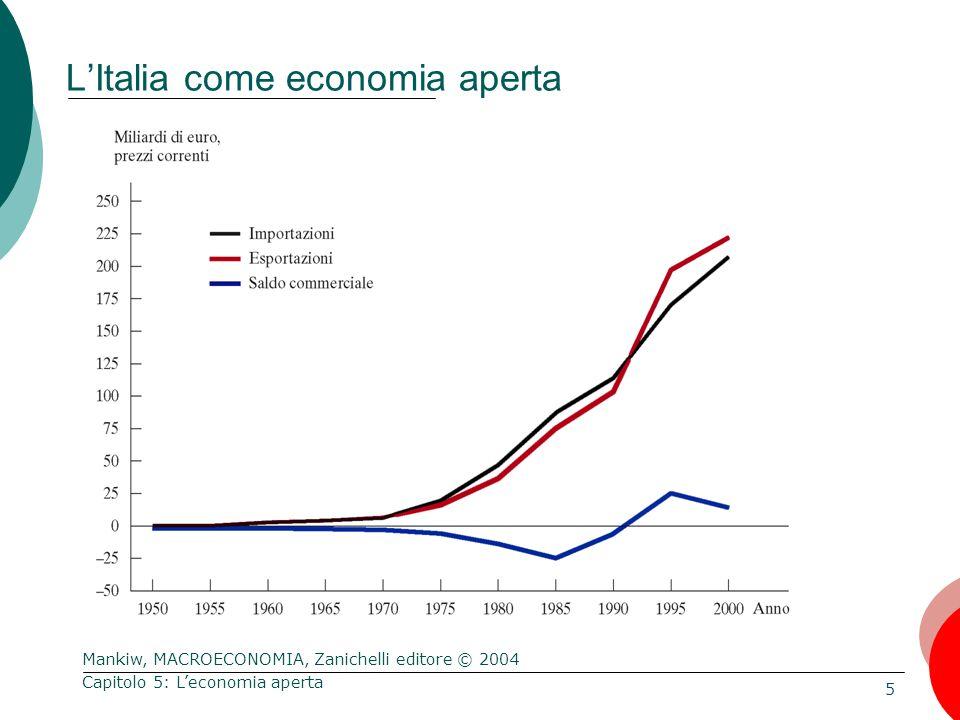 Mankiw, MACROECONOMIA, Zanichelli editore © 2004 5 Capitolo 5: L'economia aperta L'Italia come economia aperta