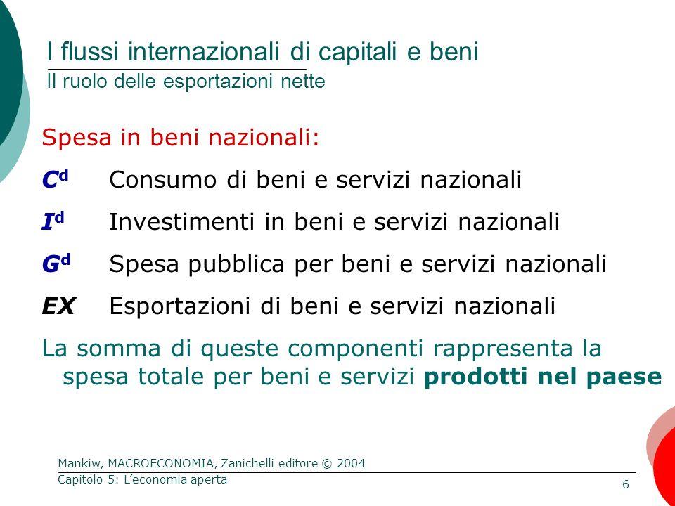 Mankiw, MACROECONOMIA, Zanichelli editore © 2004 37 Capitolo 5: L'economia aperta A.