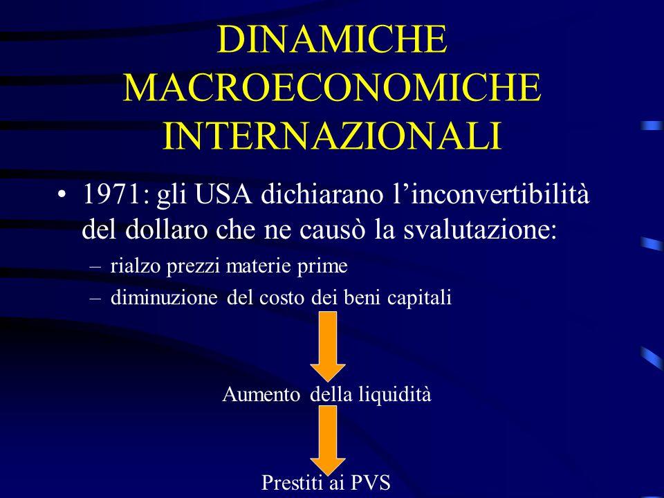 DINAMICHE MACROECONOMICHE INTERNAZIONALI 1971: gli USA dichiarano l'inconvertibilità del dollaro che ne causò la svalutazione: –rialzo prezzi materie prime –diminuzione del costo dei beni capitali Aumento della liquidità Prestiti ai PVS