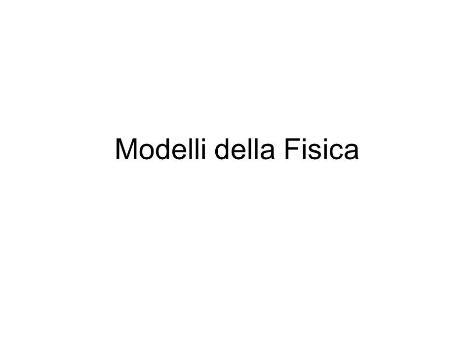 Modelli della Fisica