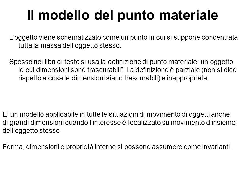 Il modello del punto materiale L'oggetto viene schematizzato come un punto in cui si suppone concentrata tutta la massa dell'oggetto stesso. Spesso ne