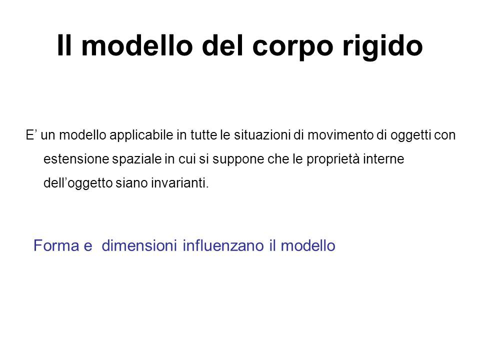 Il modello del corpo rigido E' un modello applicabile in tutte le situazioni di movimento di oggetti con estensione spaziale in cui si suppone che le