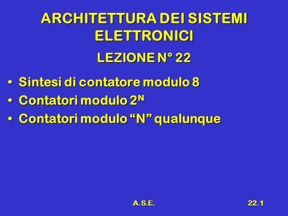 A.S.E.22.1 ARCHITETTURA DEI SISTEMI ELETTRONICI LEZIONE N° 22 Sintesi di contatore modulo 8Sintesi di contatore modulo 8 Contatori modulo 2 NContatori modulo 2 N Contatori modulo N qualunqueContatori modulo N qualunque