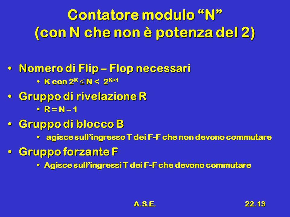 A.S.E.22.13 Contatore modulo N (con N che non è potenza del 2) Nomero di Flip – Flop necessariNomero di Flip – Flop necessari K con 2 K ≤ N < 2 K+1K con 2 K ≤ N < 2 K+1 Gruppo di rivelazione RGruppo di rivelazione R R = N – 1R = N – 1 Gruppo di blocco BGruppo di blocco B agisce sull'ingresso T dei F-F che non devono commutare agisce sull'ingresso T dei F-F che non devono commutare Gruppo forzante FGruppo forzante F Agisce sull'ingressi T dei F-F che devono commutareAgisce sull'ingressi T dei F-F che devono commutare
