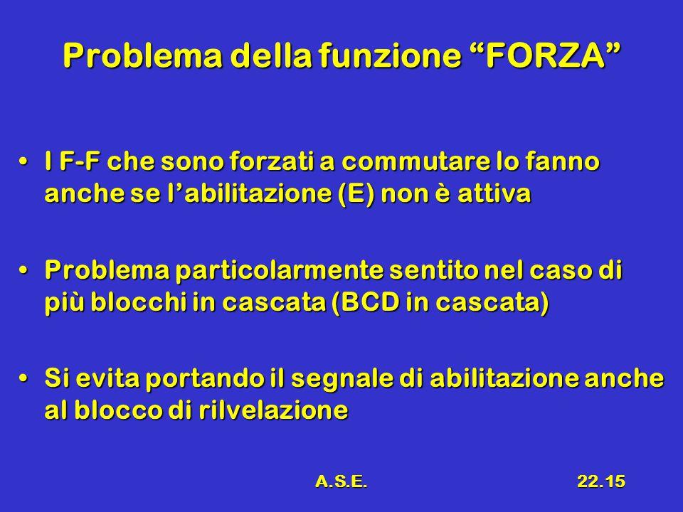 A.S.E.22.15 Problema della funzione FORZA I F-F che sono forzati a commutare lo fanno anche se l'abilitazione (E) non è attivaI F-F che sono forzati a commutare lo fanno anche se l'abilitazione (E) non è attiva Problema particolarmente sentito nel caso di più blocchi in cascata (BCD in cascata)Problema particolarmente sentito nel caso di più blocchi in cascata (BCD in cascata) Si evita portando il segnale di abilitazione anche al blocco di rilvelazioneSi evita portando il segnale di abilitazione anche al blocco di rilvelazione