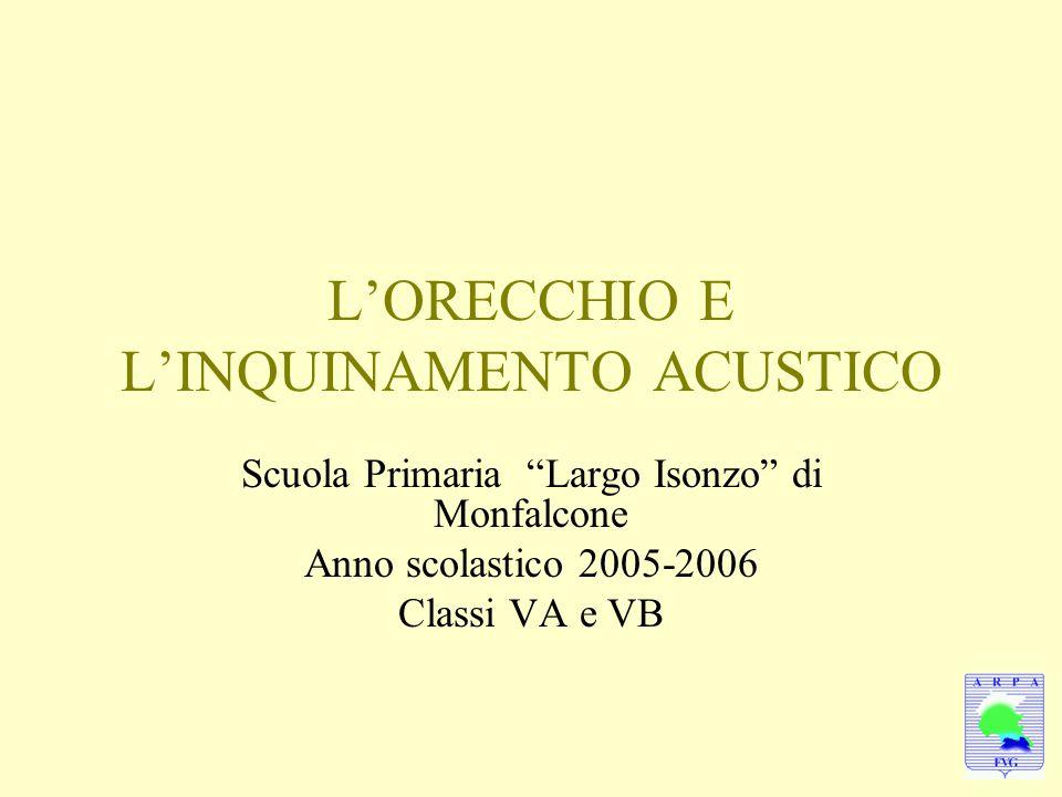 """L'ORECCHIO E L'INQUINAMENTO ACUSTICO Scuola Primaria """"Largo Isonzo"""" di Monfalcone Anno scolastico 2005-2006 Classi VA e VB"""